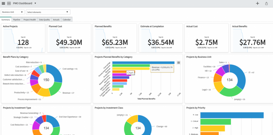 PMO Dashboard