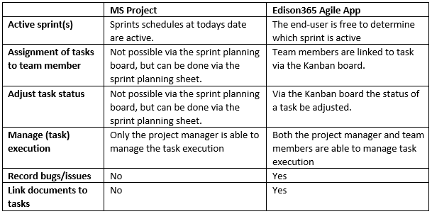 tabel-ms-project-vs-edison365.png
